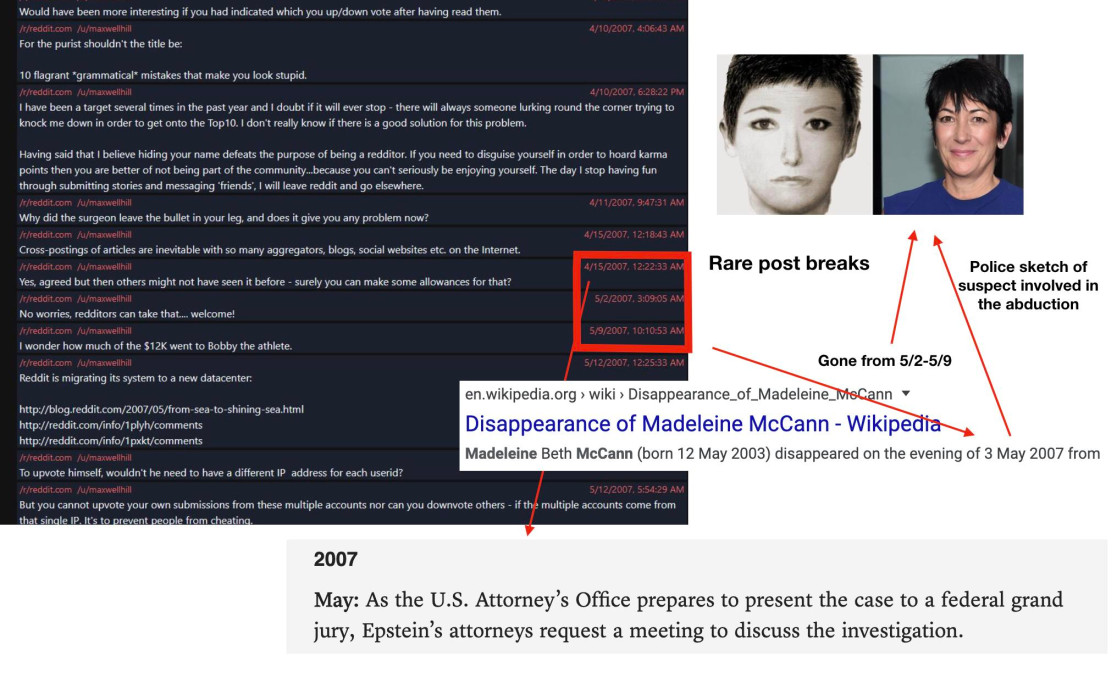 Reddit user u/maxwellhill post history lines up with the disappearance of Madeline McCann.